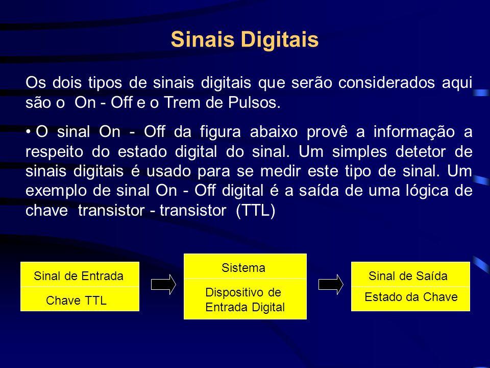 Sinais Digitais Os dois tipos de sinais digitais que serão considerados aqui são o On - Off e o Trem de Pulsos. O sinal On - Off da figura abaixo prov