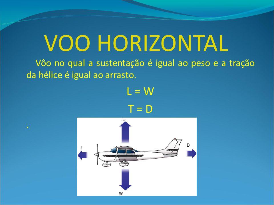 Vôo no qual a sustentação é igual ao peso e a tração da hélice é igual ao arrasto. L = W T = D. VOO HORIZONTAL