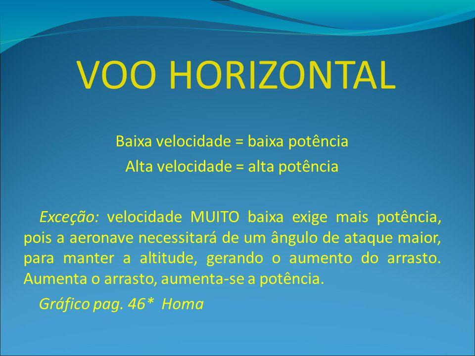 VOO HORIZONTAL Baixa velocidade = baixa potência Alta velocidade = alta potência Exceção: velocidade MUITO baixa exige mais potência, pois a aeronave