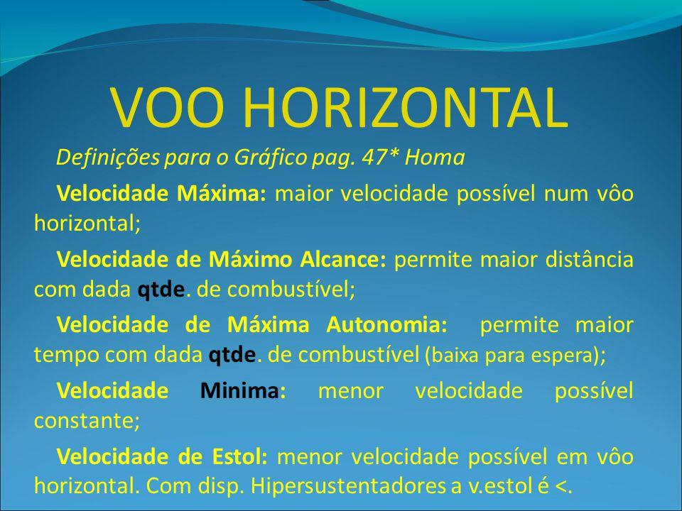 VOO HORIZONTAL Definições para o Gráfico pag. 47* Homa Velocidade Máxima: maior velocidade possível num vôo horizontal; Velocidade de Máximo Alcance: