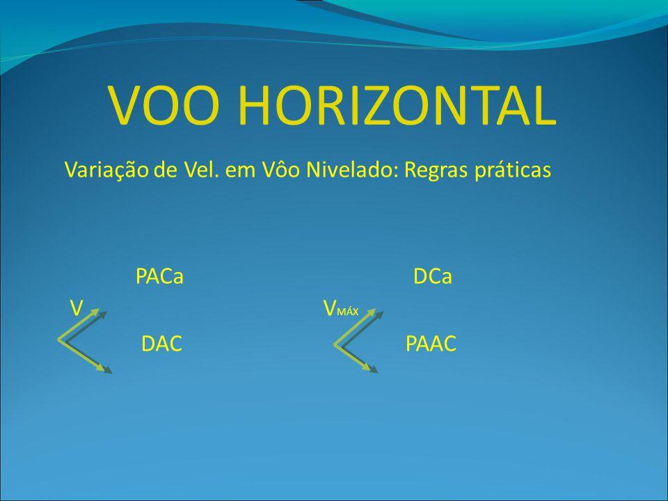 VOO HORIZONTAL Variação de Vel. em Vôo Nivelado: Regras práticas PACa DCa V V MÁX DAC PAAC