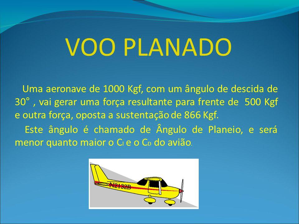 VOO PLANADO Uma aeronave de 1000 Kgf, com um ângulo de descida de 30°, vai gerar uma força resultante para frente de 500 Kgf e outra força, oposta a s