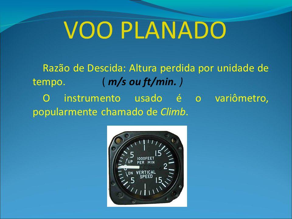 VOO PLANADO Razão de Descida: Altura perdida por unidade de tempo. ( m/s ou ft/min. ) O instrumento usado é o variômetro, popularmente chamado de Clim