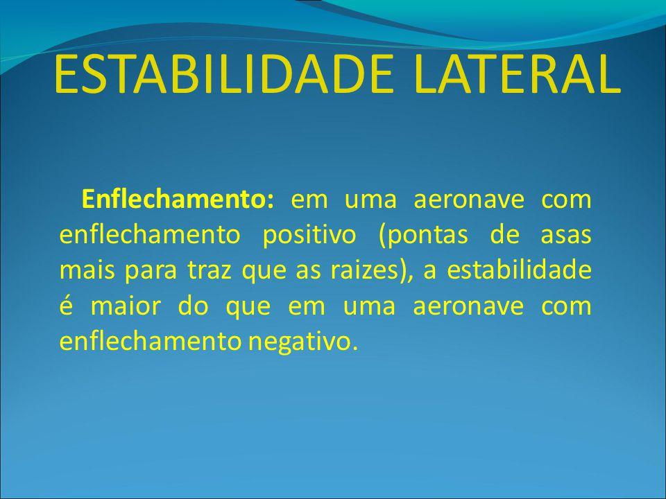 ESTABILIDADE LATERAL Enflechamento: em uma aeronave com enflechamento positivo (pontas de asas mais para traz que as raizes), a estabilidade é maior d