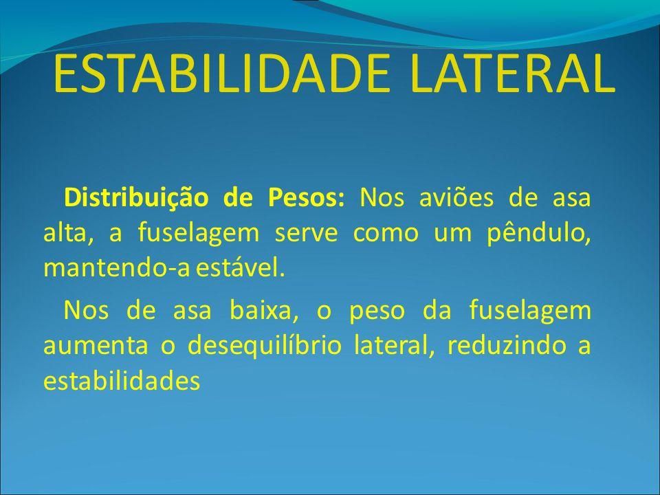 ESTABILIDADE LATERAL Distribuição de Pesos: Nos aviões de asa alta, a fuselagem serve como um pêndulo, mantendo-a estável. Nos de asa baixa, o peso da
