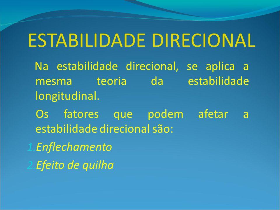 Na estabilidade direcional, se aplica a mesma teoria da estabilidade longitudinal. Os fatores que podem afetar a estabilidade direcional são: 1. Enfle