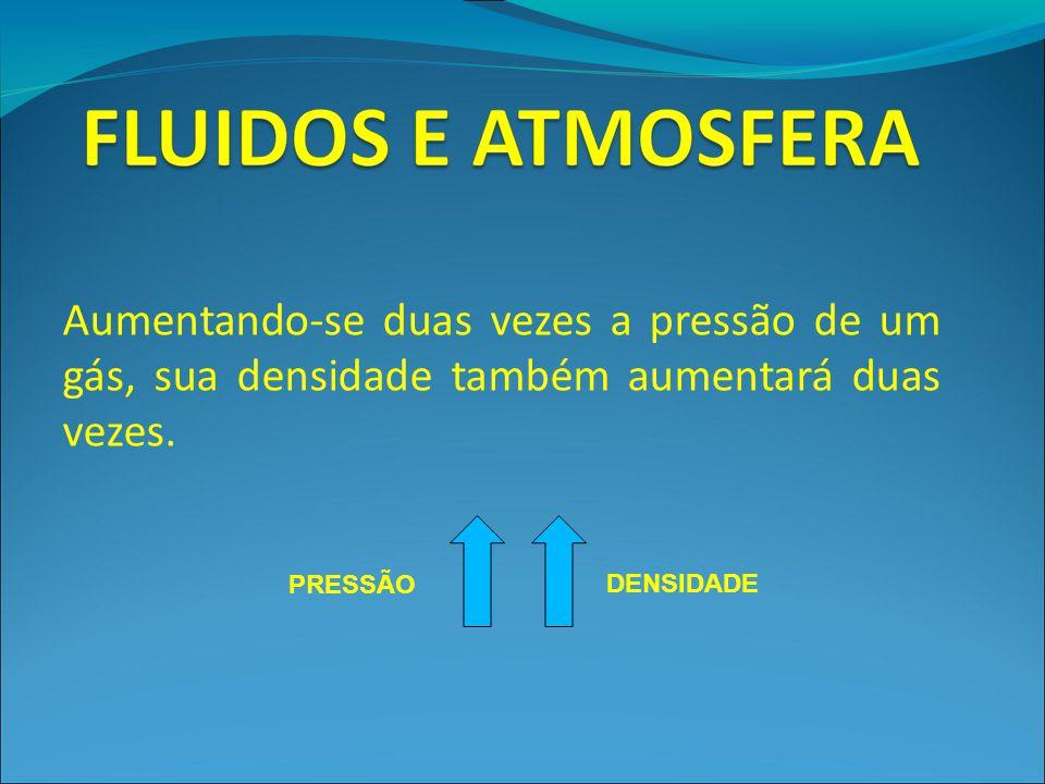 Aumentando-se duas vezes a pressão de um gás, sua densidade também aumentará duas vezes. PRESSÃO DENSIDADE