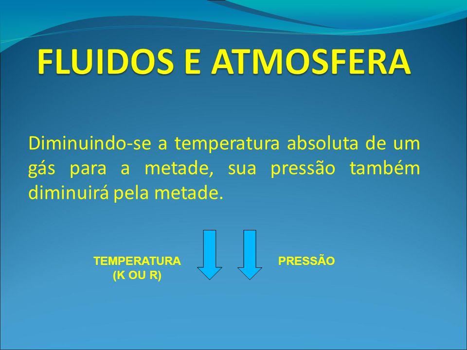 Diminuindo-se a temperatura absoluta de um gás para a metade, sua pressão também diminuirá pela metade. PRESSÃOTEMPERATURA (K OU R)