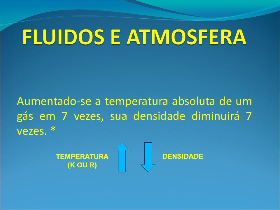 Aumentado-se a temperatura absoluta de um gás em 7 vezes, sua densidade diminuirá 7 vezes. * TEMPERATURA (K OU R) DENSIDADE