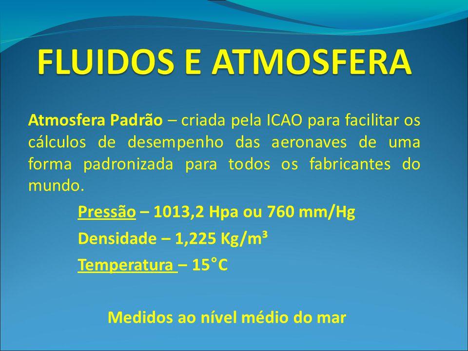 Atmosfera Padrão – criada pela ICAO para facilitar os cálculos de desempenho das aeronaves de uma forma padronizada para todos os fabricantes do mundo