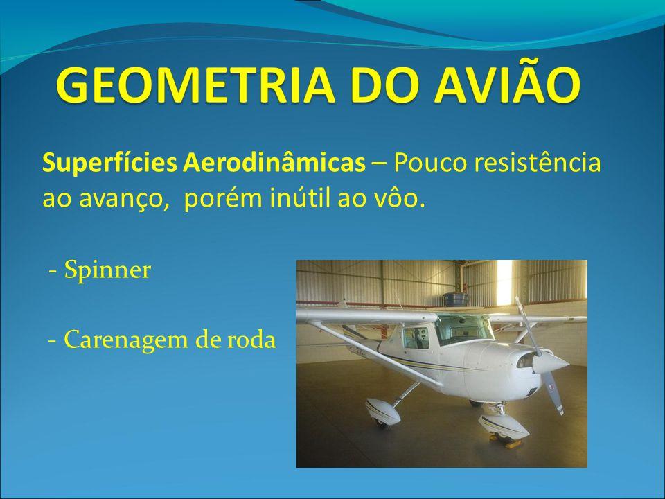 Superfícies Aerodinâmicas – Pouco resistência ao avanço, porém inútil ao vôo. - Spinner - Carenagem de roda