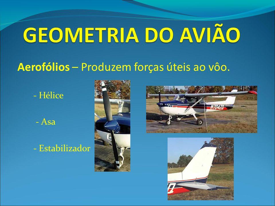 Aerofólios – Produzem forças úteis ao vôo. - Hélice - Asa - Estabilizador
