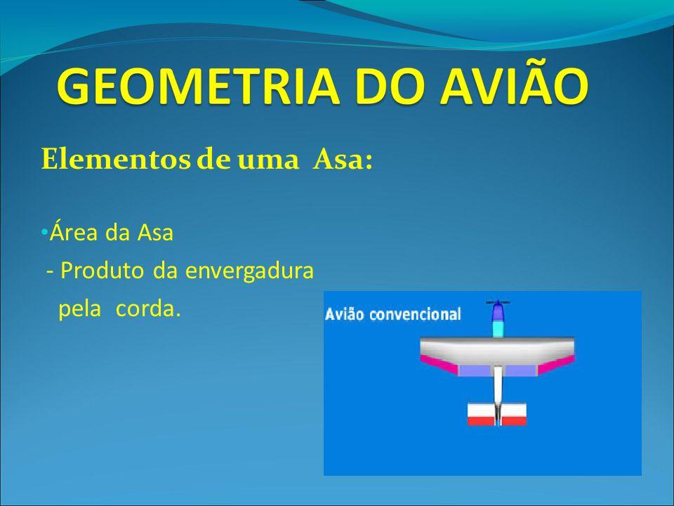 Elementos de uma Asa: Área da Asa - Produto da envergadura pela corda.