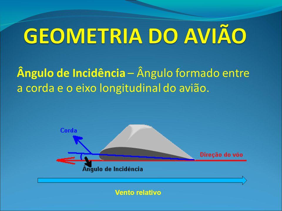Ângulo de Incidência – Ângulo formado entre a corda e o eixo longitudinal do avião. Vento relativo