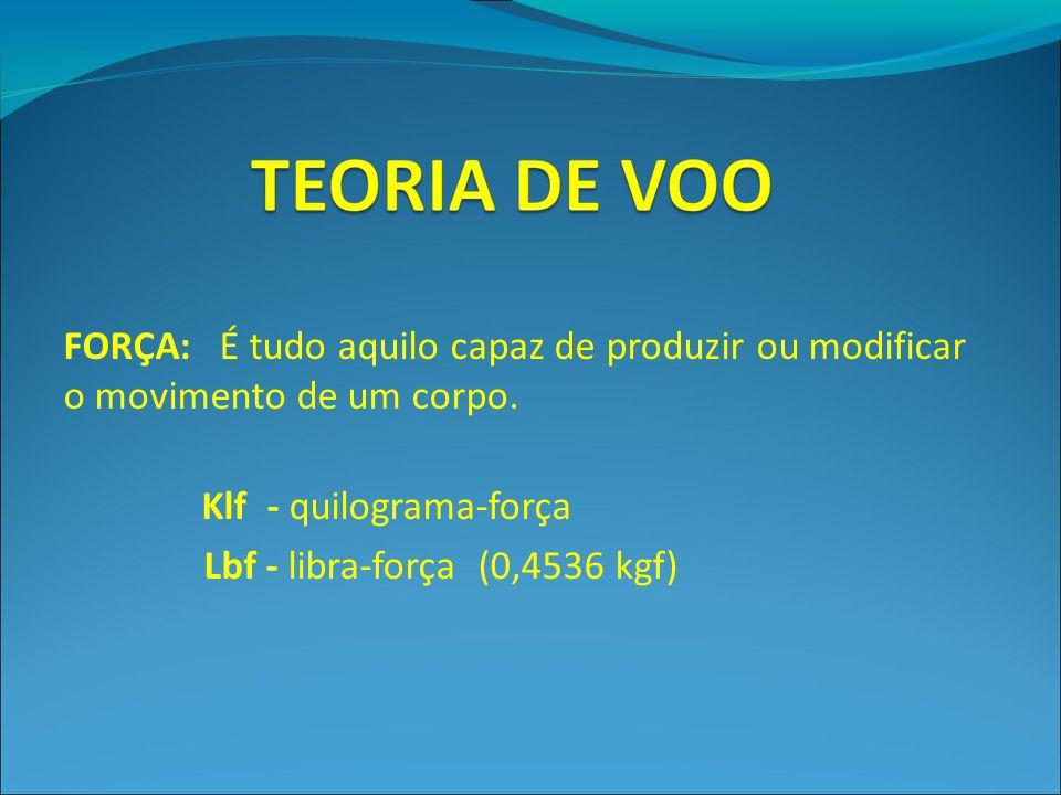 FORÇA: É tudo aquilo capaz de produzir ou modificar o movimento de um corpo. Klf - quilograma-força Lbf - libra-força (0,4536 kgf)