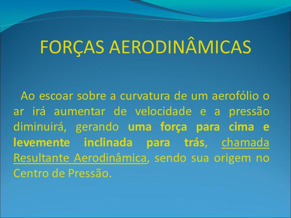 FORÇAS AERODINÂMICAS Ao escoar sobre a curvatura de um aerofólio o ar irá aumentar de velocidade e a pressão diminuirá, gerando uma força para cima e
