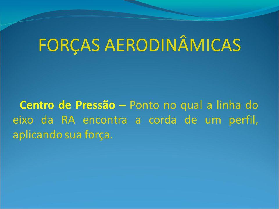 FORÇAS AERODINÂMICAS Centro de Pressão – Ponto no qual a linha do eixo da RA encontra a corda de um perfil, aplicando sua força.