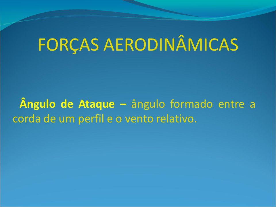 FORÇAS AERODINÂMICAS Ângulo de Ataque – ângulo formado entre a corda de um perfil e o vento relativo.