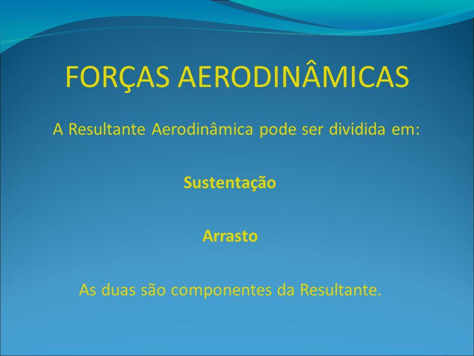 FORÇAS AERODINÂMICAS A Resultante Aerodinâmica pode ser dividida em: Sustentação Arrasto As duas são componentes da Resultante.