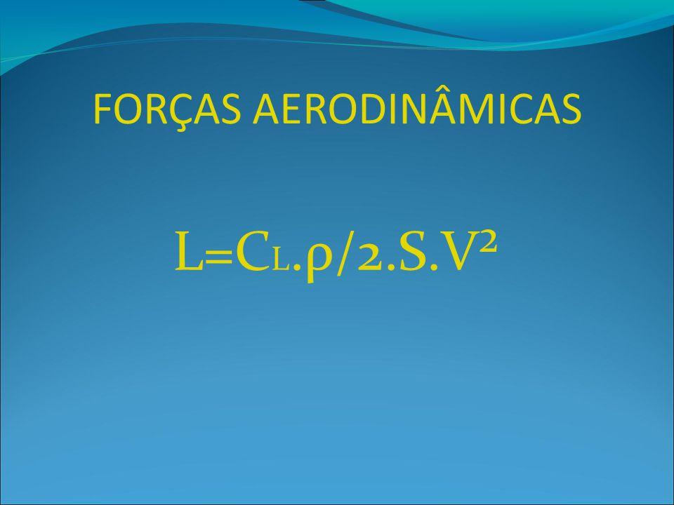 FORÇAS AERODINÂMICAS L=C L.ρ/2.S.V²