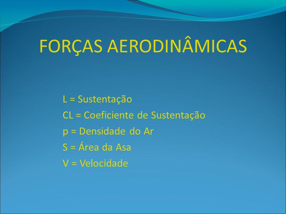 FORÇAS AERODINÂMICAS L = Sustentação CL = Coeficiente de Sustentação p = Densidade do Ar S = Área da Asa V = Velocidade