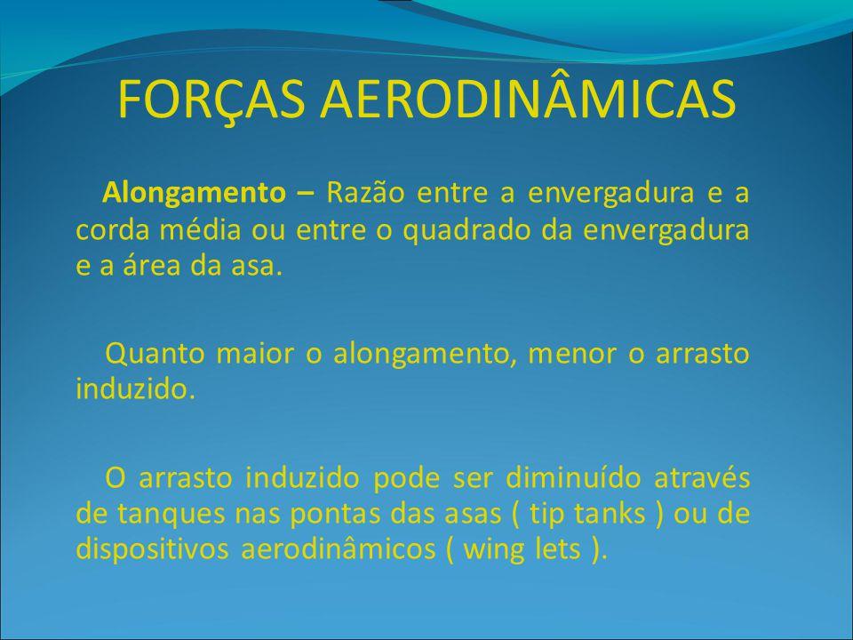 FORÇAS AERODINÂMICAS Alongamento – Razão entre a envergadura e a corda média ou entre o quadrado da envergadura e a área da asa. Quanto maior o alonga