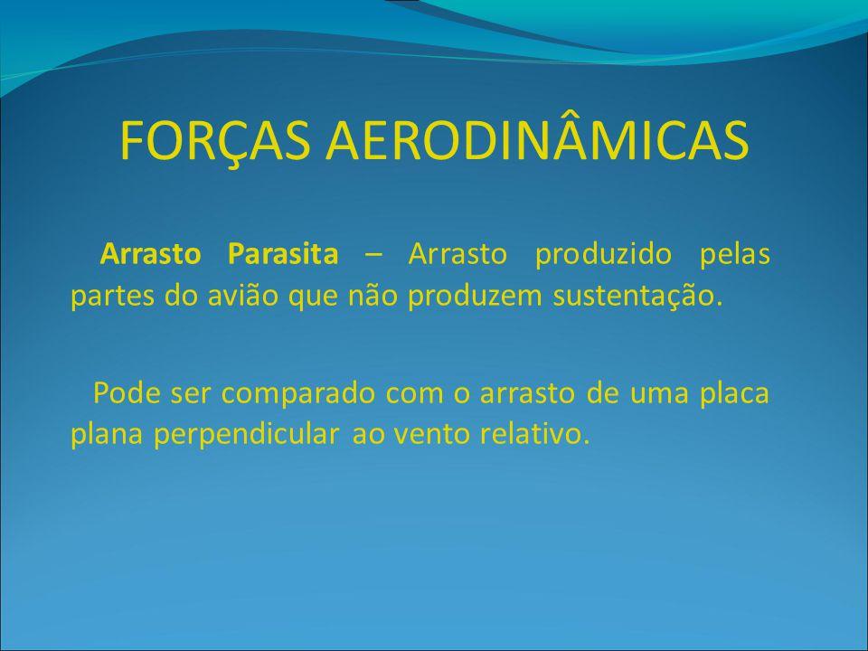 Arrasto Parasita – Arrasto produzido pelas partes do avião que não produzem sustentação. Pode ser comparado com o arrasto de uma placa plana perpendic