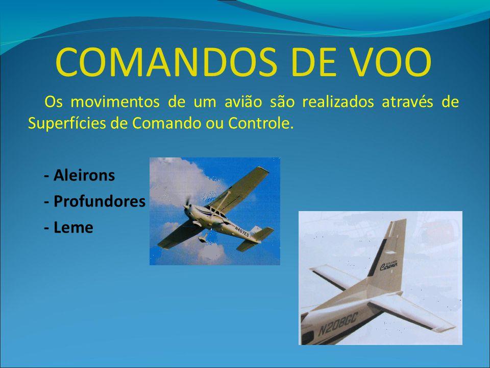 COMANDOS DE VOO Os movimentos de um avião são realizados através de Superfícies de Comando ou Controle. - Aleirons - Profundores - Leme