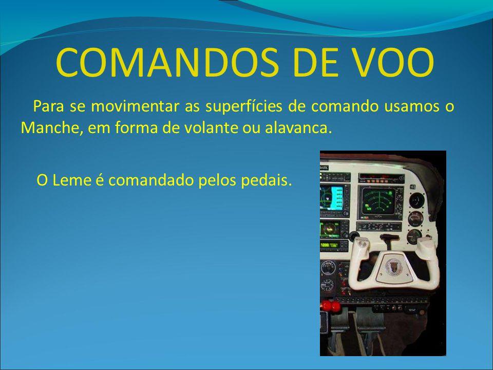 COMANDOS DE VOO Para se movimentar as superfícies de comando usamos o Manche, em forma de volante ou alavanca. O Leme é comandado pelos pedais.