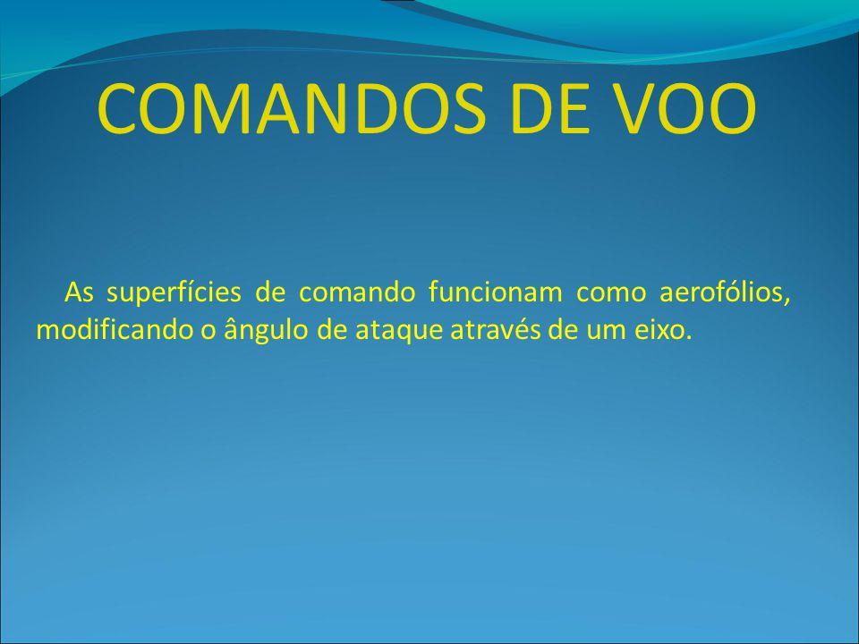 COMANDOS DE VOO As superfícies de comando funcionam como aerofólios, modificando o ângulo de ataque através de um eixo.