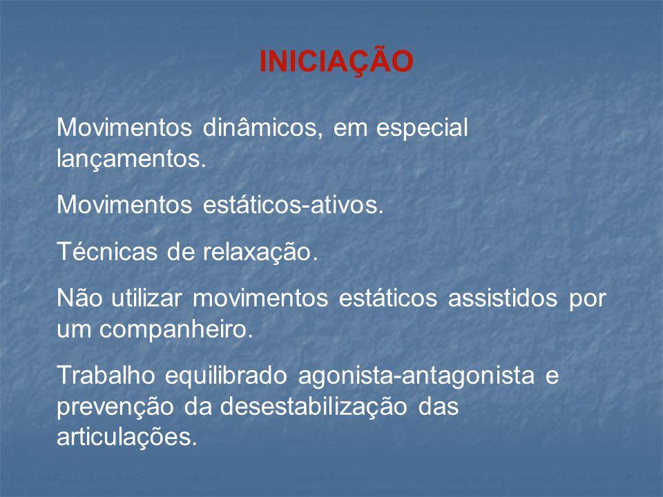NÍVEIS DE APLICAÇÃO Iniciação Desenvolvimento Desportivo Recuperação de Lesões