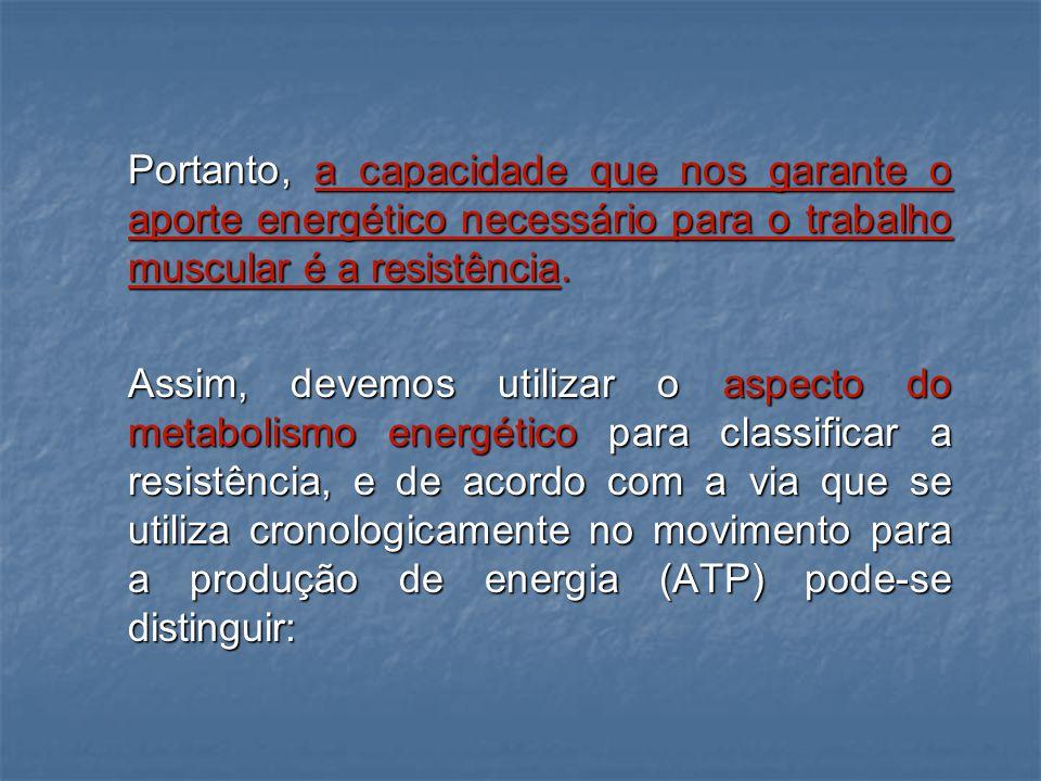 Relação entre os gestos específicos do futsal e as capacidades motoras QUALIDADEMUSCULARQUALIDADEIMPULSONERVOSO ÂMBITO DA: FORÇAFLEXIBILIDADEVELOCIDADE ENERGIA DA CONTRACÇÃO MUSCULAR ÂMBITO DA RESISTÊNCIA GESTOS ESPECÍFICOS DO FUTSAL