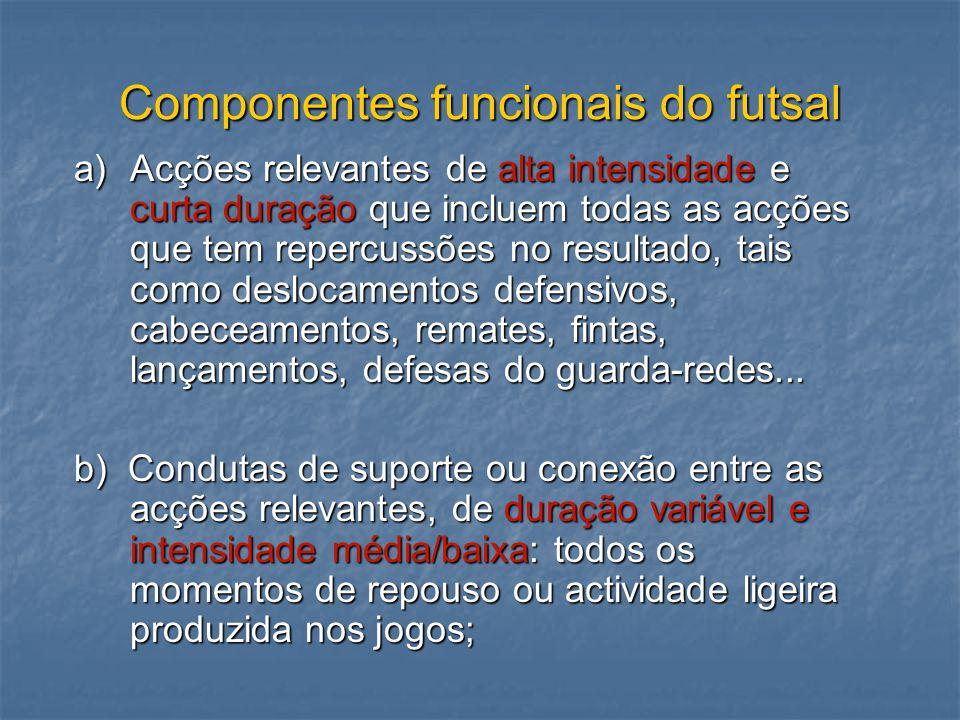 Componentes funcionais do futsal a)Acções relevantes de alta intensidade e curta duração que incluem todas as acções que tem repercussões no resultado, tais como deslocamentos defensivos, cabeceamentos, remates, fintas, lançamentos, defesas do guarda-redes...