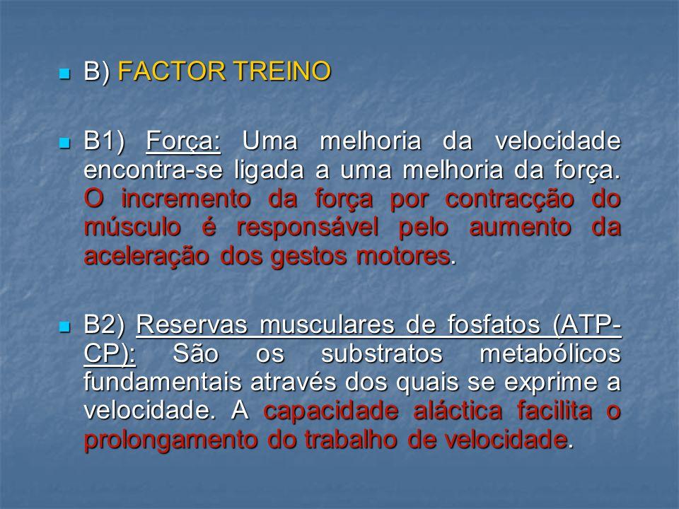 Tipo de músculo: posturais, fásicos.Tipo de músculo: posturais, fásicos.