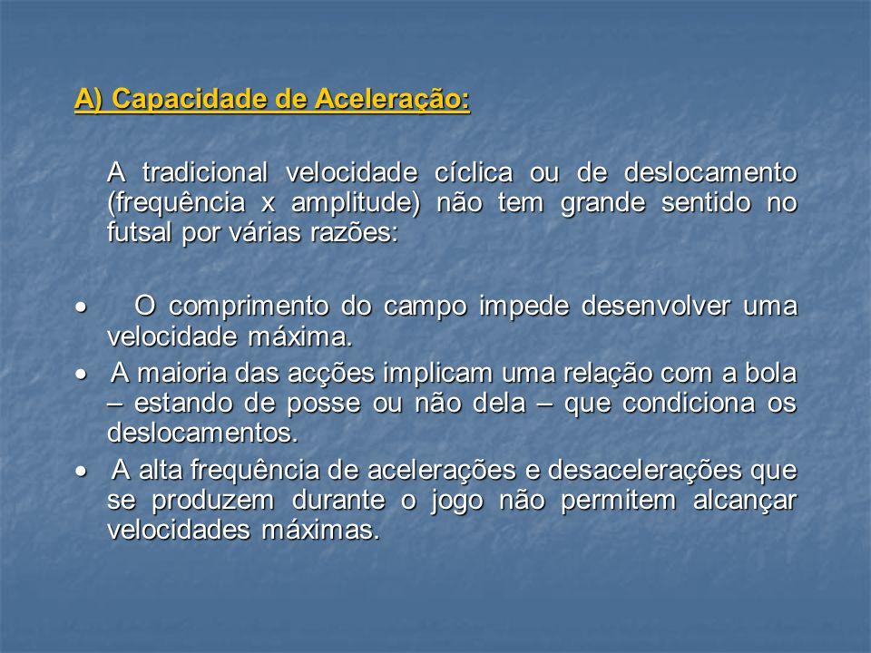 MANIFESTAÇÕES DA VELOCIDADE NO FUTSAL VELOCIDADE GESTUAL CAPACIDADE DE ACELERAÇÃO MUDANÇAS DE RITMO VELOCIDADE ESPECÍFICA VELOCIDADE DE ACÇÃO/REACÇÃO RESISTÊNCIA À CAPACIDADE DE ACELERAÇÃO VELOCIDADE SEGMENTÁRIA Manifestações da velocidade no futsal (Riveiro, J.)