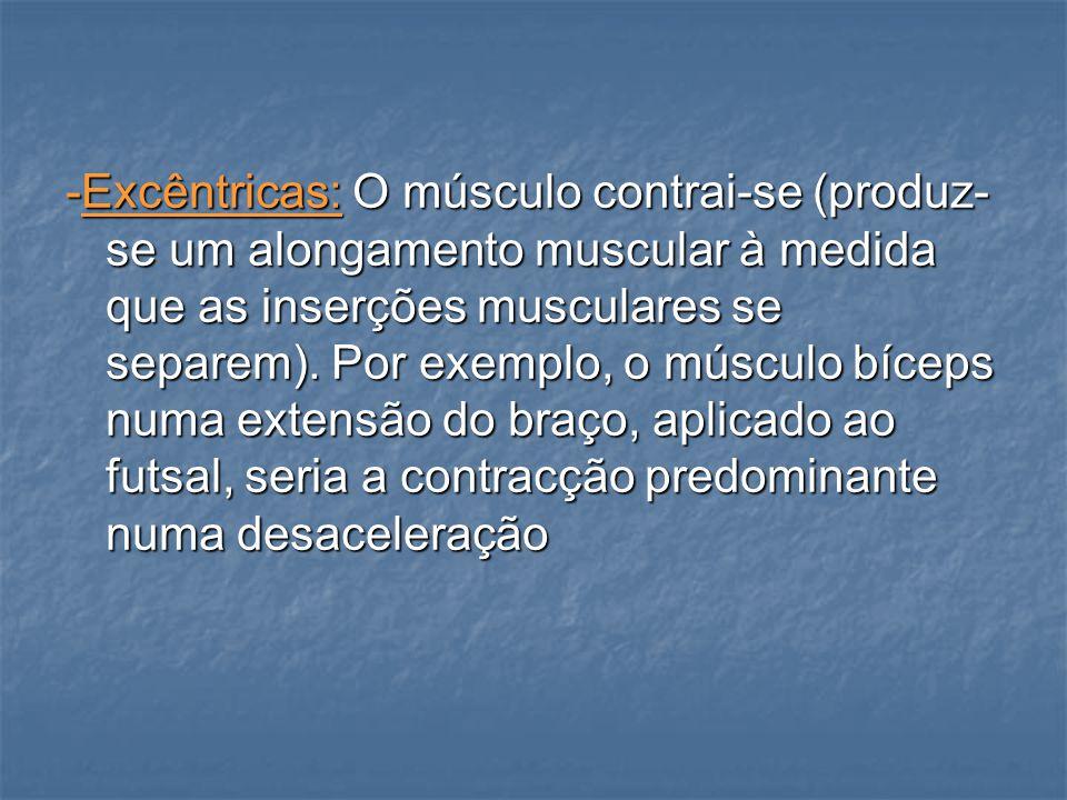 A) Variação do comprimento do músculo Isométricas: Também chamada estáticas.