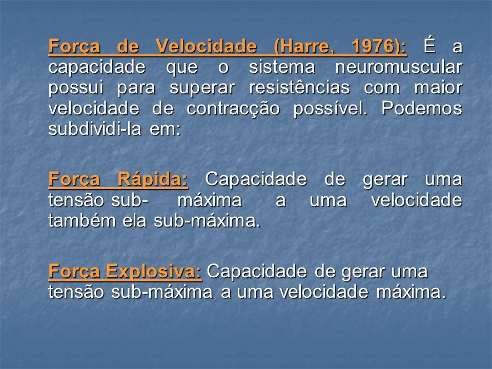 Força Máxima Estática (Frey, 1977): Maior força que o sistema neuromuscular pode exercer com uma contracção voluntária contra uma resistência insuperável.