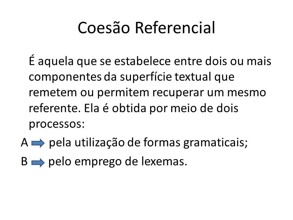 Coesão Referencial É aquela que se estabelece entre dois ou mais componentes da superfície textual que remetem ou permitem recuperar um mesmo referent