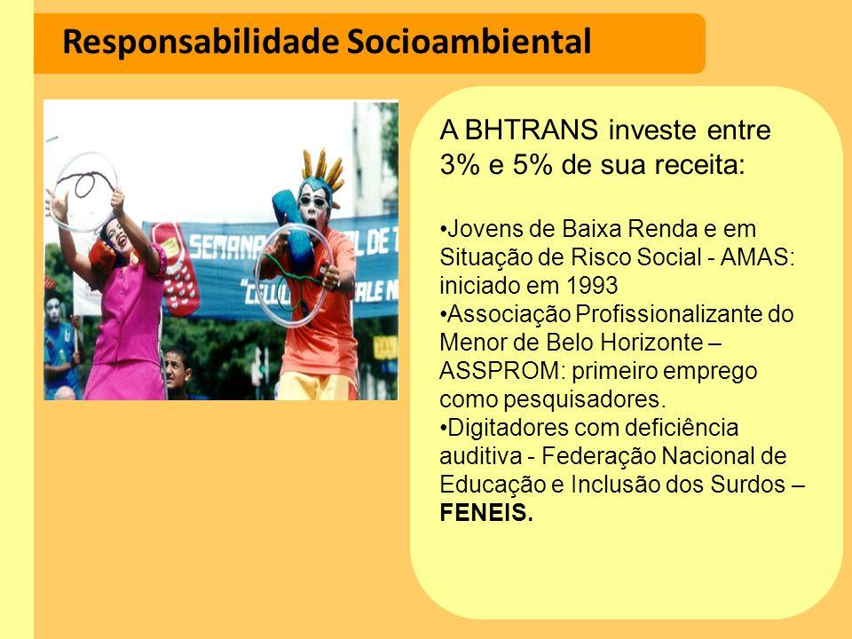 Responsabilidade Socioambiental A BHTRANS investe entre 3% e 5% de sua receita: Jovens de Baixa Renda e em Situação de Risco Social - AMAS: iniciado e