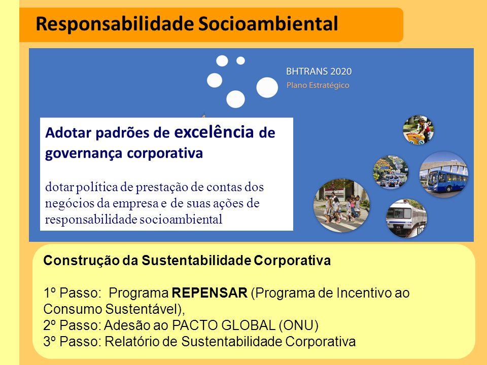 Responsabilidade Socioambiental Construção da Sustentabilidade Corporativa 1º Passo: Programa REPENSAR (Programa de Incentivo ao Consumo Sustentável),