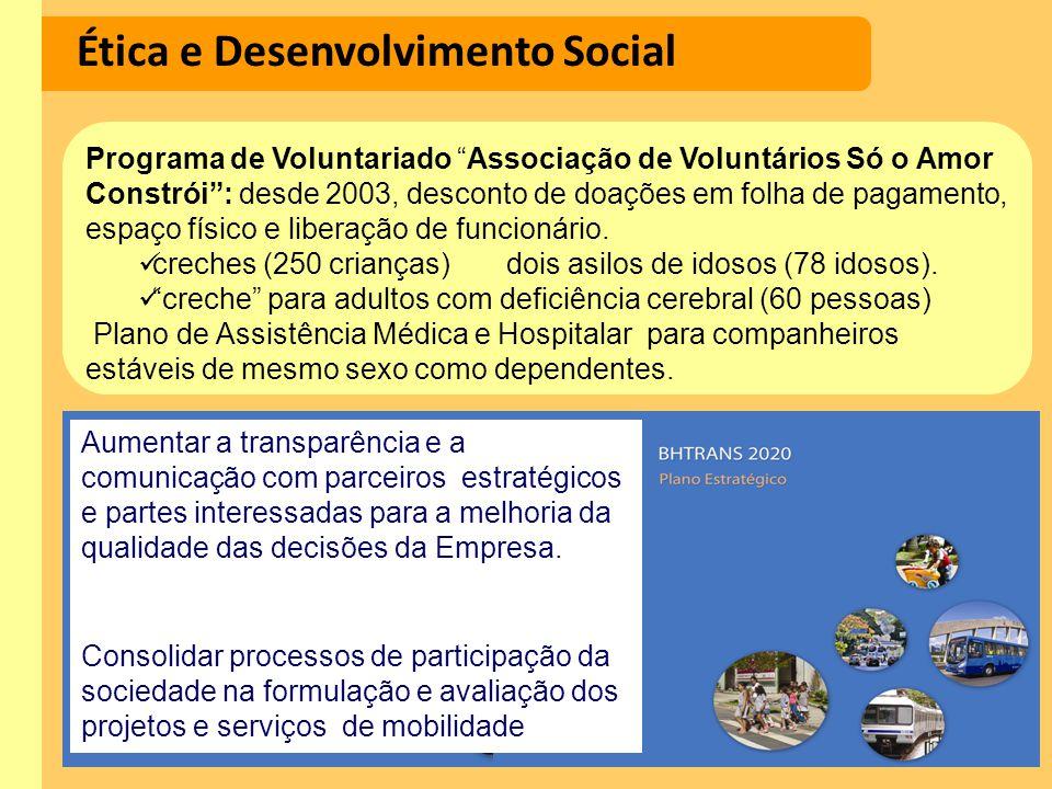 """Ética e Desenvolvimento Social Programa de Voluntariado """"Associação de Voluntários Só o Amor Constrói"""": desde 2003, desconto de doações em folha de pa"""