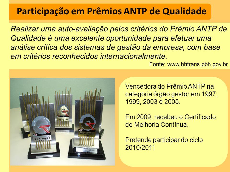 Participação em Prêmios ANTP de Qualidade Vencedora do Prêmio ANTP na categoria órgão gestor em 1997, 1999, 2003 e 2005. Em 2009, recebeu o Certificad