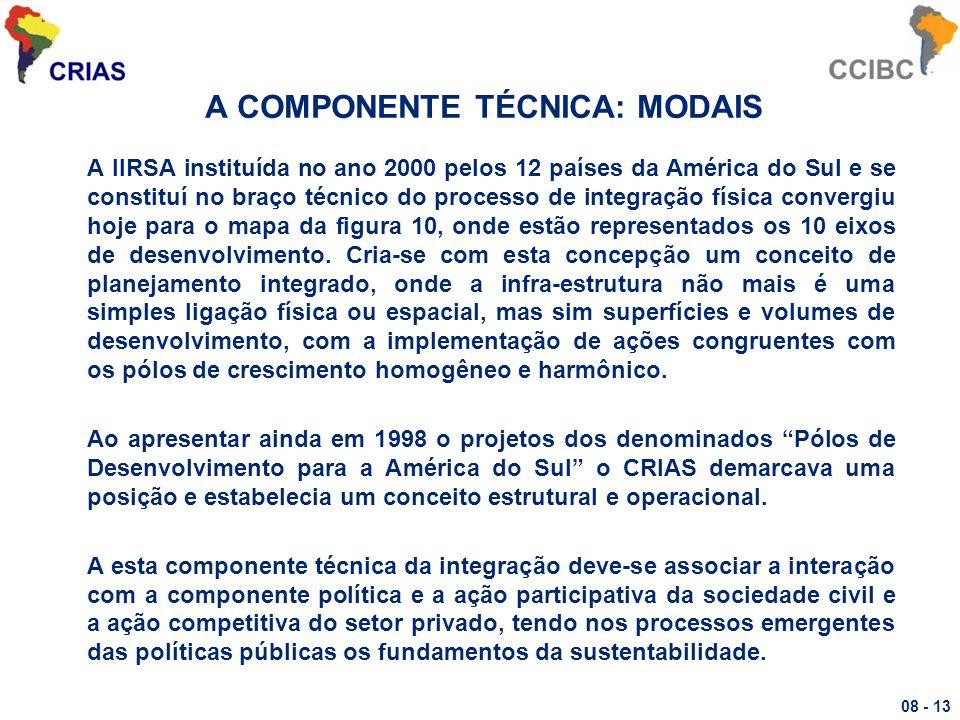 A participação do CRIAS se expressa desde 1996 por seus Modais, a seguir elencados: B.4.1.