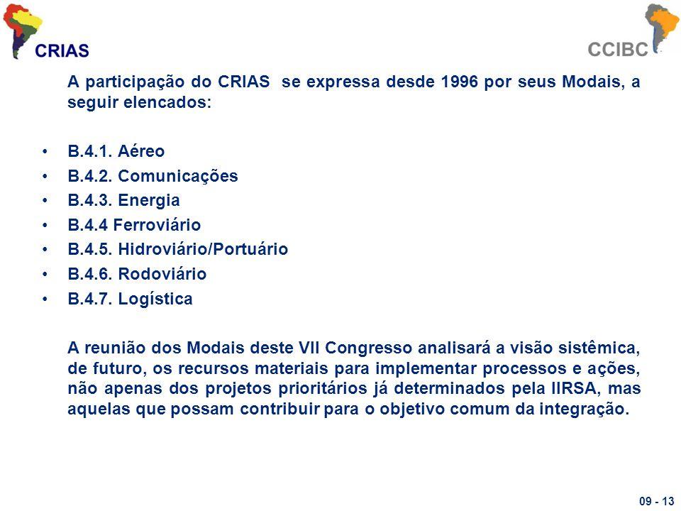 A participação do CRIAS se expressa desde 1996 por seus Modais, a seguir elencados: B.4.1. Aéreo B.4.2. Comunicações B.4.3. Energia B.4.4 Ferroviário