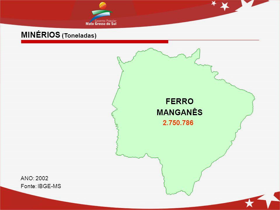 FERRO MANGANÊS 2.750.786 MINÉRIOS (Toneladas) ANO: 2002 Fonte: IBGE-MS