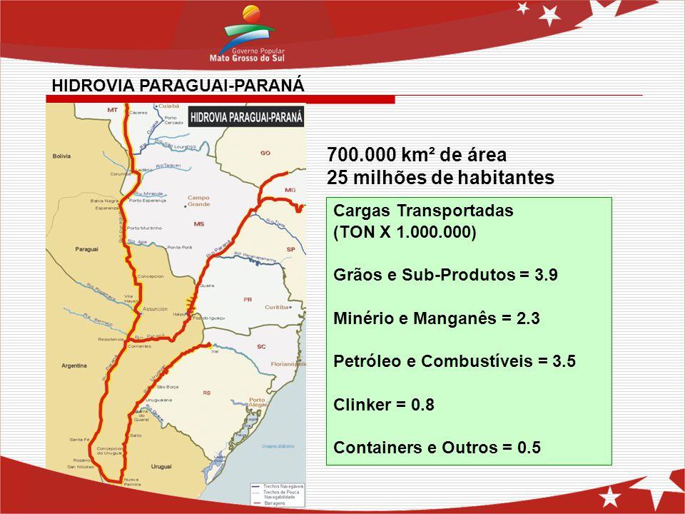 700.000 km² de área 25 milhões de habitantes Cargas Transportadas (TON X 1.000.000) Grãos e Sub-Produtos = 3.9 Minério e Manganês = 2.3 Petróleo e Com