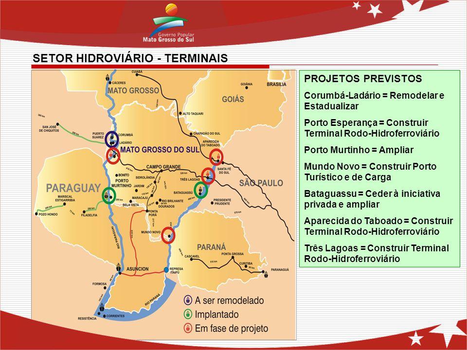 PROJETOS PREVISTOS Corumbá-Ladário = Remodelar e Estadualizar Porto Esperança = Construir Terminal Rodo-Hidroferroviário Porto Murtinho = Ampliar Mund