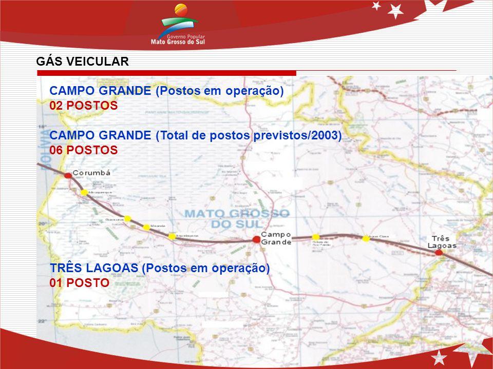 CAMPO GRANDE (Postos em operação) 02 POSTOS CAMPO GRANDE (Total de postos previstos/2003) 06 POSTOS TRÊS LAGOAS (Postos em operação) 01 POSTO GÁS VEIC