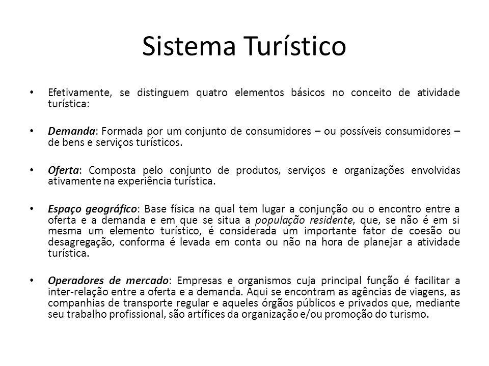 Sistema Turístico Efetivamente, se distinguem quatro elementos básicos no conceito de atividade turística: Demanda: Formada por um conjunto de consumi