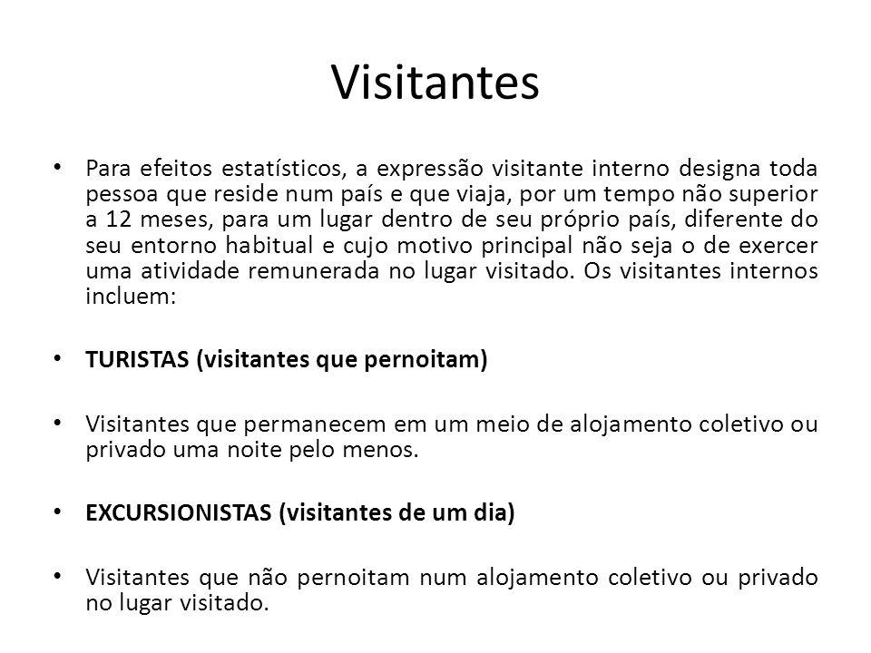 VIAJANTES Incluídos nas estatísticas do turismo VISITANTES TURISTAS (visitantes que pernoitam) EXCURSIONISTAS (visitantes de um dia) Não residentes (estrangeiros) Nacionais residentes em outros locaisr Membros da tripulação (não-residentes) (1) Passageiros em cruzeiro (2) Tripulação (3) Visitantes de um dia (4) Motivo principal da viagem Lazer, recreação e férias Visitas a parentes e amigos Negócios e motivos profissionais Tratamentos de saúde Religião e Pereginações Outros motivos (1) Tripulação de barcos ou aviões estrangeiros em reparos ou escala e que utilizam os alojamentos.